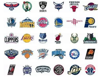 NBA球队名单大全