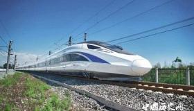 中国速度简介中国速度表面在哪些方面为什么这么快