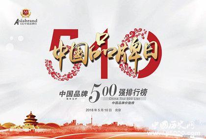 2018世界品牌500强榜单发布世界品牌500强中国有多少呢