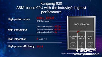 华为发布鲲鹏芯片华为鲲鹏芯片性能华为芯片发展历史