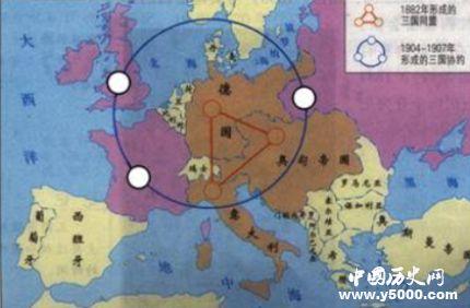 一战协约国简介协约国成员国都有哪些?