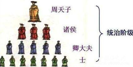 中国历史朝代顺序 中国历史朝代特点意义是什么?