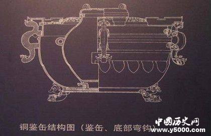 冰釜——世界上最早的冰箱