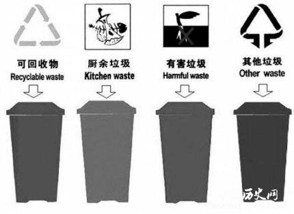 垃圾分类的处理方法_垃圾分类的好处意义