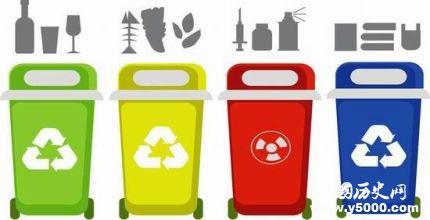 垃圾分類是什么_垃圾分類是誰提出來的