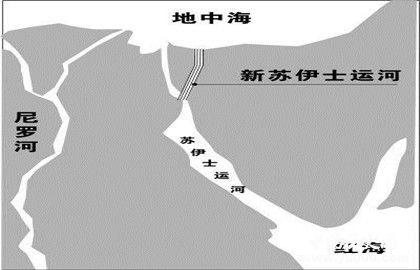 苏伊士运河的历史背景_苏伊士运河的重要性_中国历史网