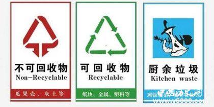 垃圾分类的好处_垃圾分类的意义_中国历史网