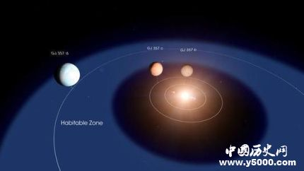 NASA發現超級地球_NASA超級地球是什么