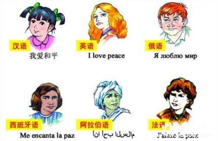 世界六大语言是什么_世界六大语言排名_世界六大语言分布地区