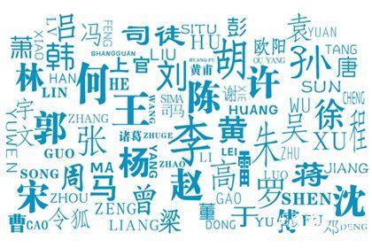 百家姓的由来_百家姓怎么由来的_百家姓由来故事_中国历史网