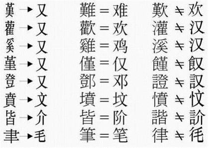 繁体字为什么要简化_简化繁体字的三大原因_中国历史网