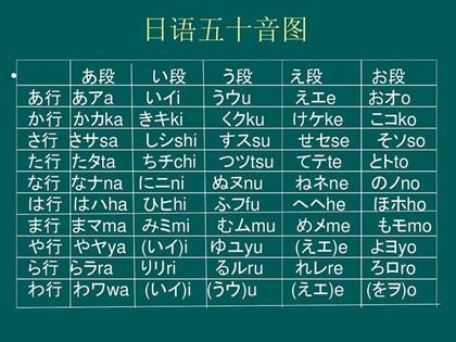 日语为什么不是联合国工作语言